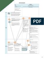 Estructura de Requisitos Ver 1.0
