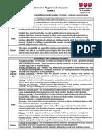 2016-17 mp1 english report card companion grade 2