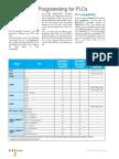 Software Directsoft5