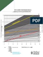 DIN-EN-ISO-9013_angular-deviation.pdf