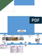 Mapa Conceptual Gtc 24