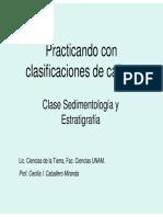 Tipos de Clasificaciones de Carbonatos