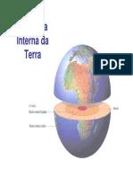 7 Cn Estrutura Interna Da Terra