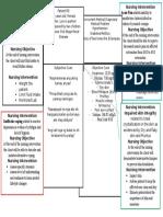 Concept Map Grand Case (2)