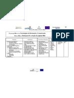planificacao modular paginas web 2D