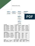 Ejericios Taxis SQL-Adaptado