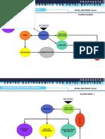 02_PUERTOLACRUZ_PROGRAMA DE AREASyESQUEMAS FUNCIONALES_TURISMO GASTRONOMICO.pdf