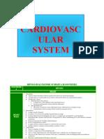 'Aliah's Cardiovascular System