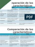 IPv6- Plantilla