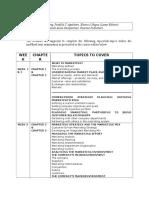 MKT Course Outline