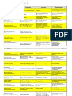 Liste FachsupvervisorIn Physioswiss Anerkannt 1
