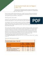 Langkah Langkah Uji Asumsi Klasik Dan Uji Regresi Linear Berganda SPSS V