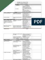 Version Simplifiée Critères CPIA6
