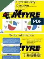 JK Group (Tyre) PPT