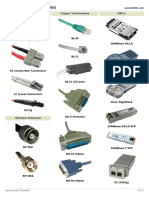 network physical_terminations.pdf