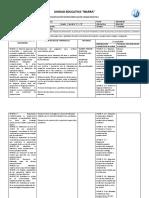 Plan Microcurricular de Unidad- 3BGU