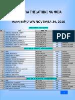 Final-  2016 November graduation List