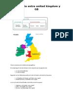 Diferencia Entre UK y GB