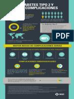 Infografía Día Mundial de La Diabetes