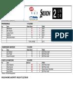 2016 Winter6 - Sandpiper Results