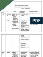 Curriculum 2015 16