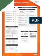 473129_Control-M_9_Ports_Diagram.pdf