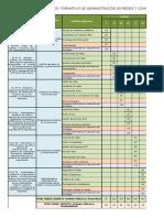 Itinerario de Administracion de Redes y Comunicaciones