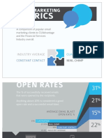 CUA Email Marketing Metrics