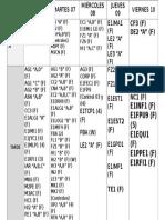 Modelo de Formato Para Publicar