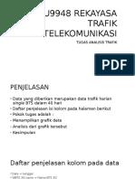 Tep9948 Rekayasa Trafik Telekomunikasi - Tugas(1)
