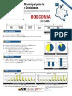 Bosconia