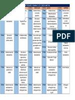 Plan de Actividades Semana 2 Uci Clinica Martha