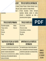 Cuadro Fuentes de Informacion