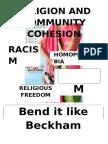 Task 4 - Bend It Like Beckham