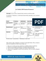 Analisis Sectores Económicos