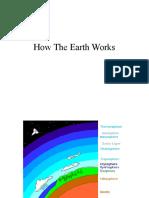 102 How Earthworks