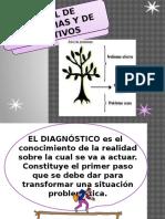ÁRBOL DE PROBLEMAS Y OBJETIVOS.pptx