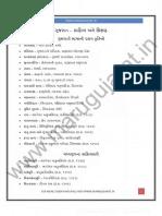 Gujarat Sahitya Shikshan 2016