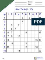 Addition Table 0through10!3!70percent