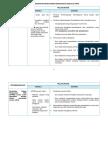 pbsnotapenambahbaikan.pdf
