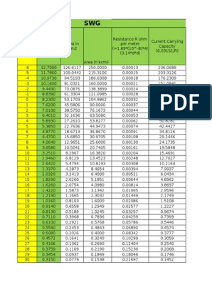 Swg to mm conversion table pdf
