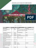 RESUMEN LOMCE.pdf