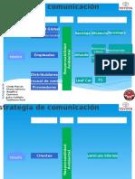 Estrategias de Comunicación TOYOTA