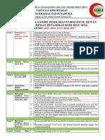 Komisi c Kriteria Dan Mekanisme Fkmi Edit