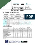 IBPS Specialist Officer Recruitment Notification 2016