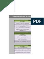 Plan de Estudios Ingeniería de Sistemas Por Bloque