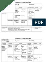 Unidad Didactica de Tratamiento Capilar 2015