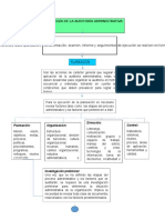 Mapa Conceptual auditoría administrativa