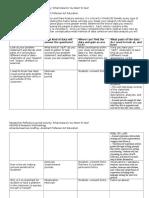 data collect analysis planning matrix week11