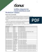 Presonus - Chipsets firewire aprovados para interface FireStudio e mesa de som StudioLive